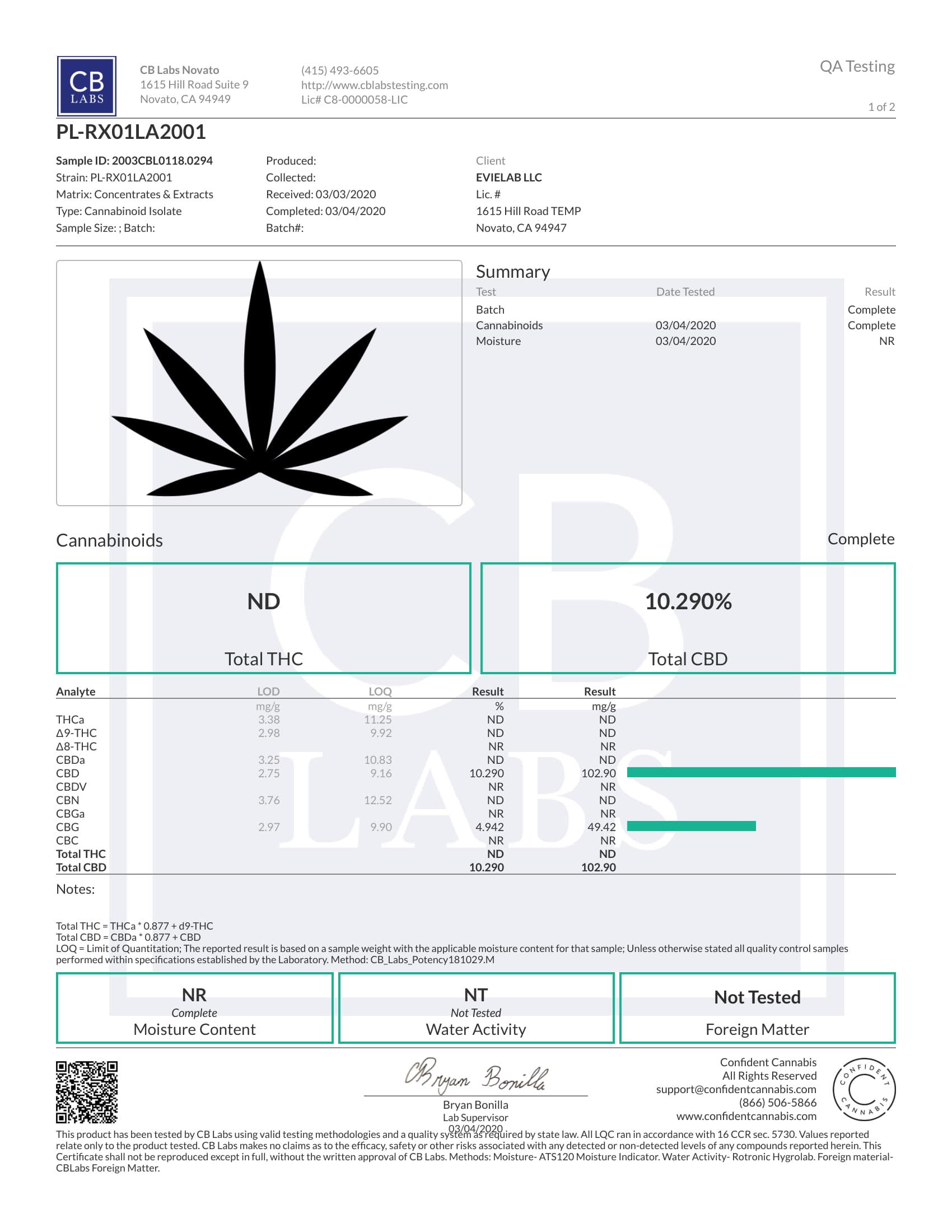 Certificate Relax CBD Evielab 1/2